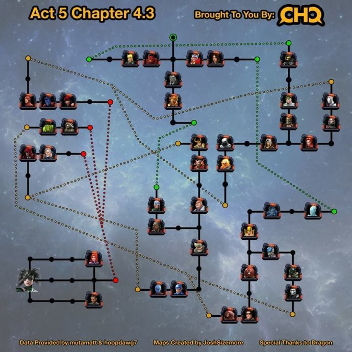 act 5 chapter 4.3