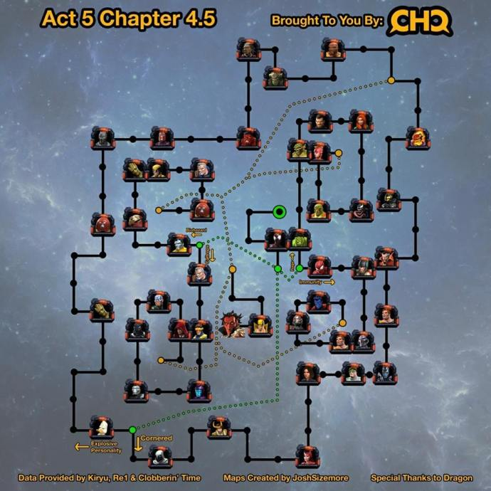 act 5 chapter 4.5