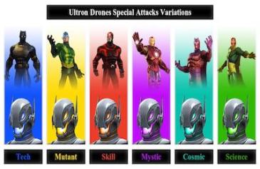 Ultron Drones Moves and Special Attacks (Map 5 and Variant)