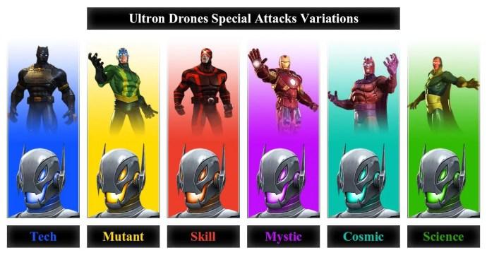 Ulron Drone Moves