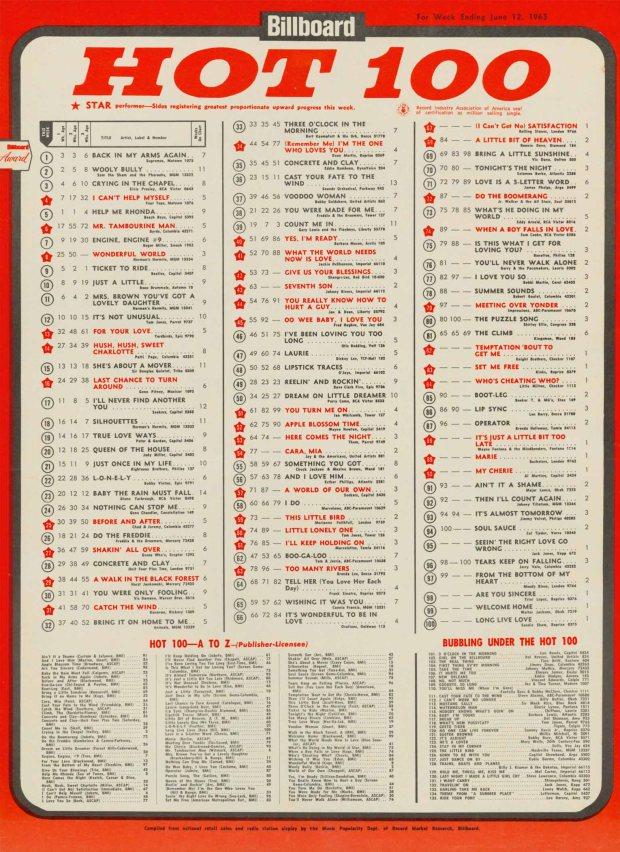 Billboard Hot 100 June-12-1965