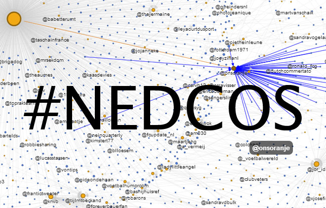 Life of Hashtag #NEDCOS Worldcup Twitter Network