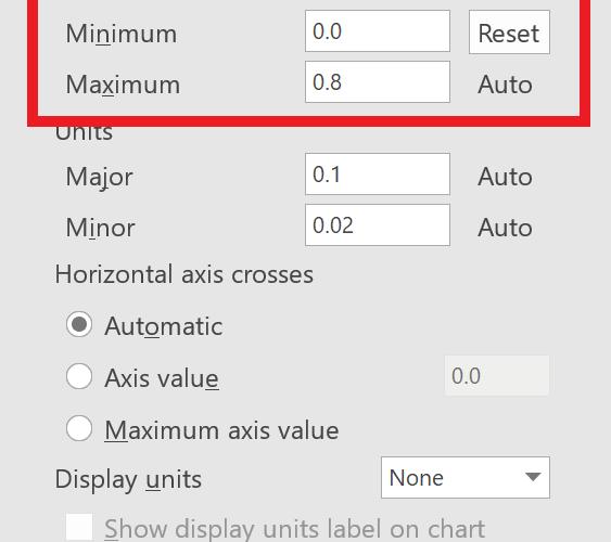 FAQ PROCESS reset axis bound