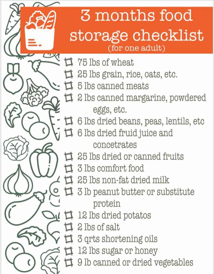 prepper s food checklist what foods should a prepper store