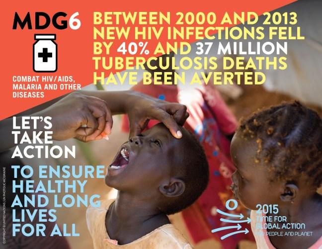 Millenium Development Goals Infographic 6