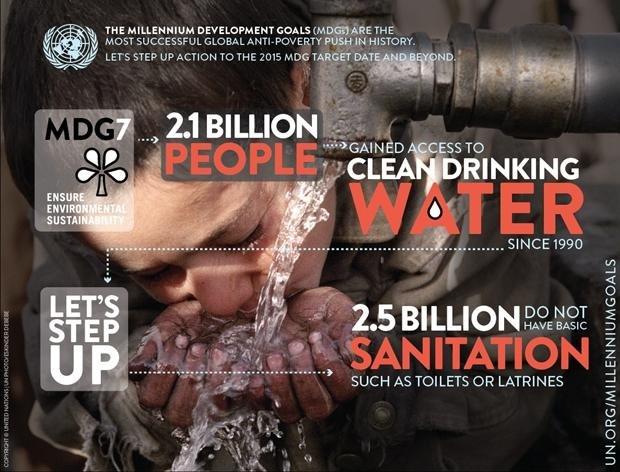 MDG 7: Ensure Environmental Sustainability | Millennium Development