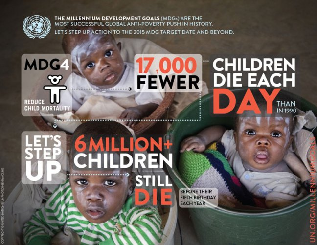MDG 4: Reduce child mortality