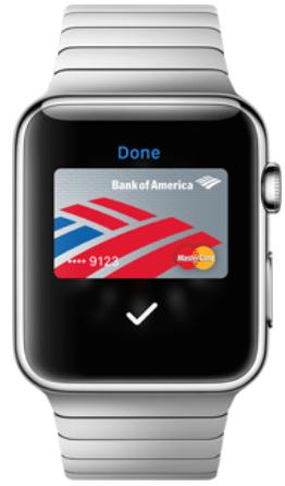 Apple Pay avec la montre Apple IWatch