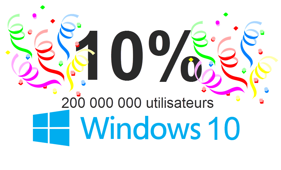 10% d'utilisateurs de Windows 10