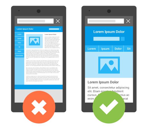 Principios básicos de laslanding pages responsives