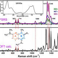 Revised Ph. Eur. Chapter on Raman Spectroscopy introducing PAT