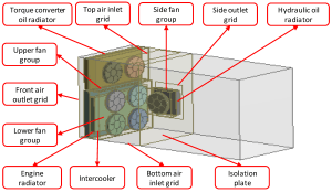 Applied Sciences   Free FullText   Heat Flow Characteristics of a NewlyDesigned Cooling System