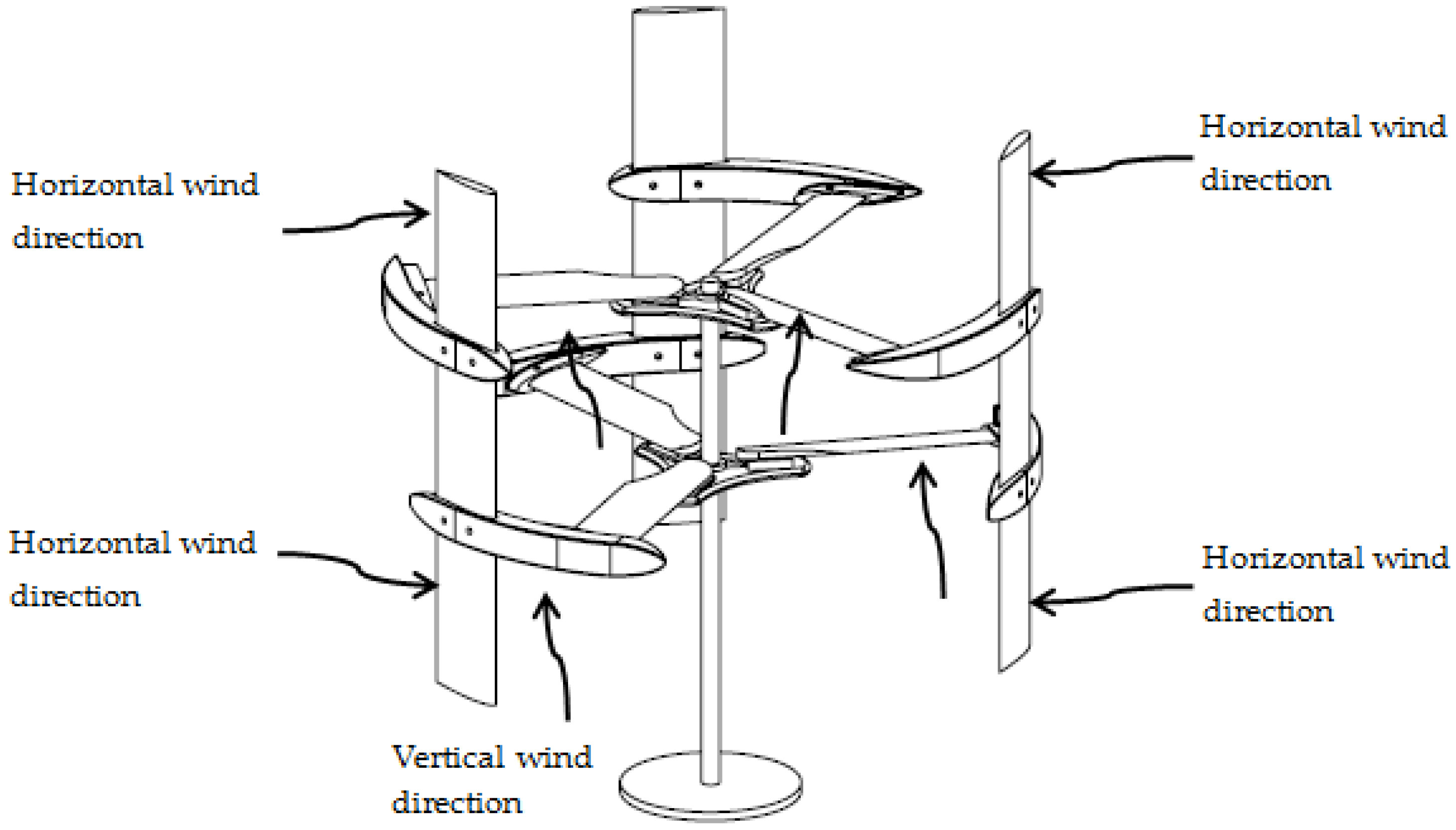 Homemade Vertical Axis Wind Turbine Plans