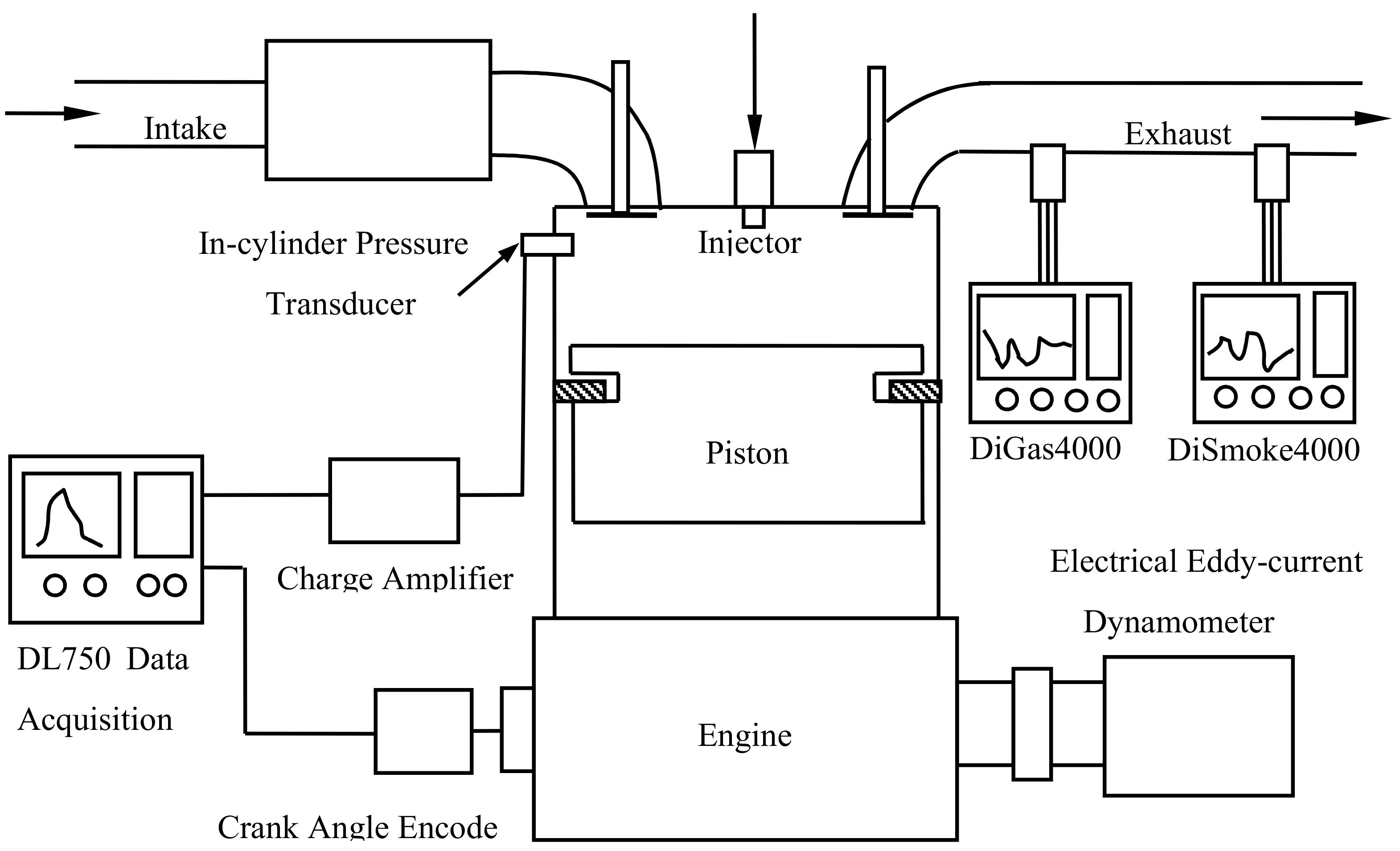 Kium Engine Diagram