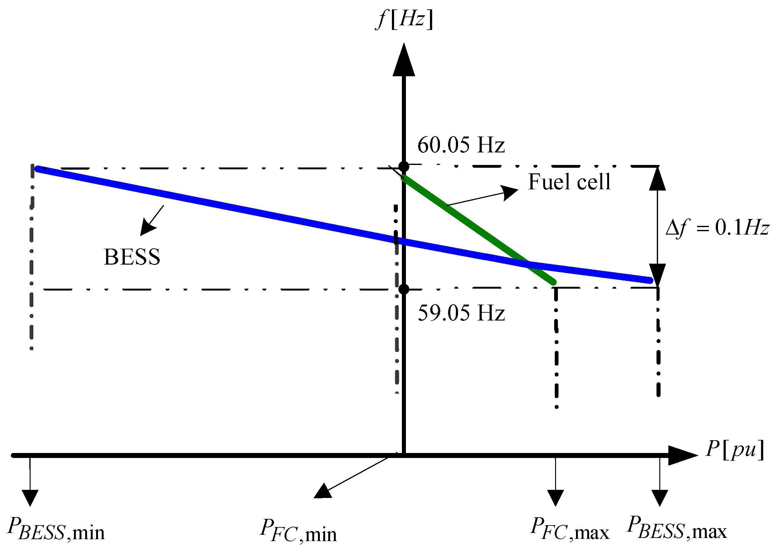 Logic Diagram Solver