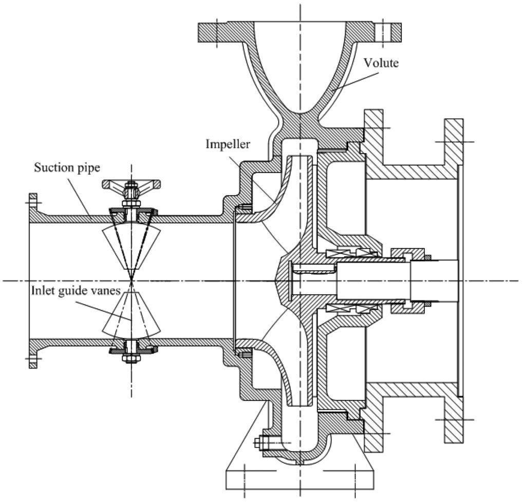 Hvac Drawing Key | Wiring Diagram Database