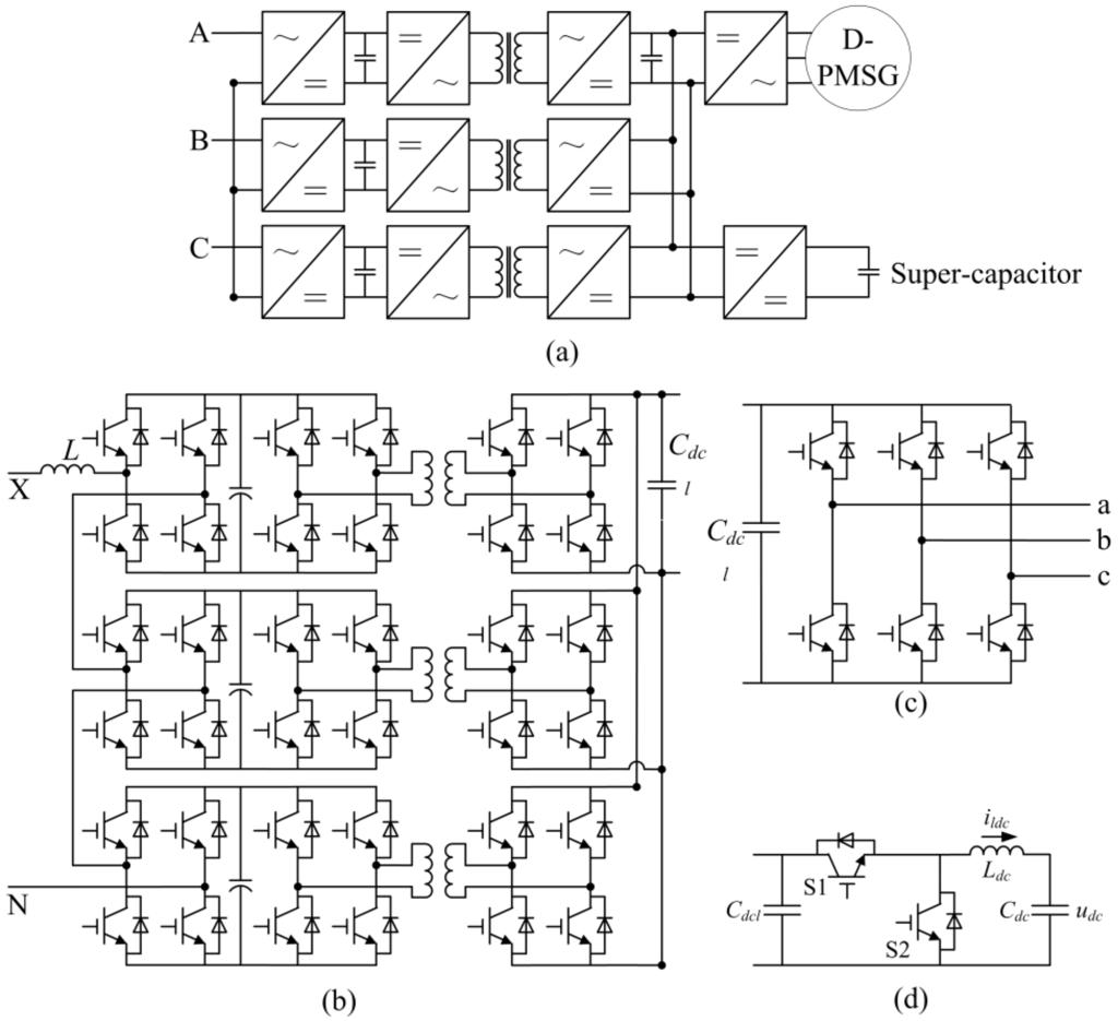 Power Transformer Codes