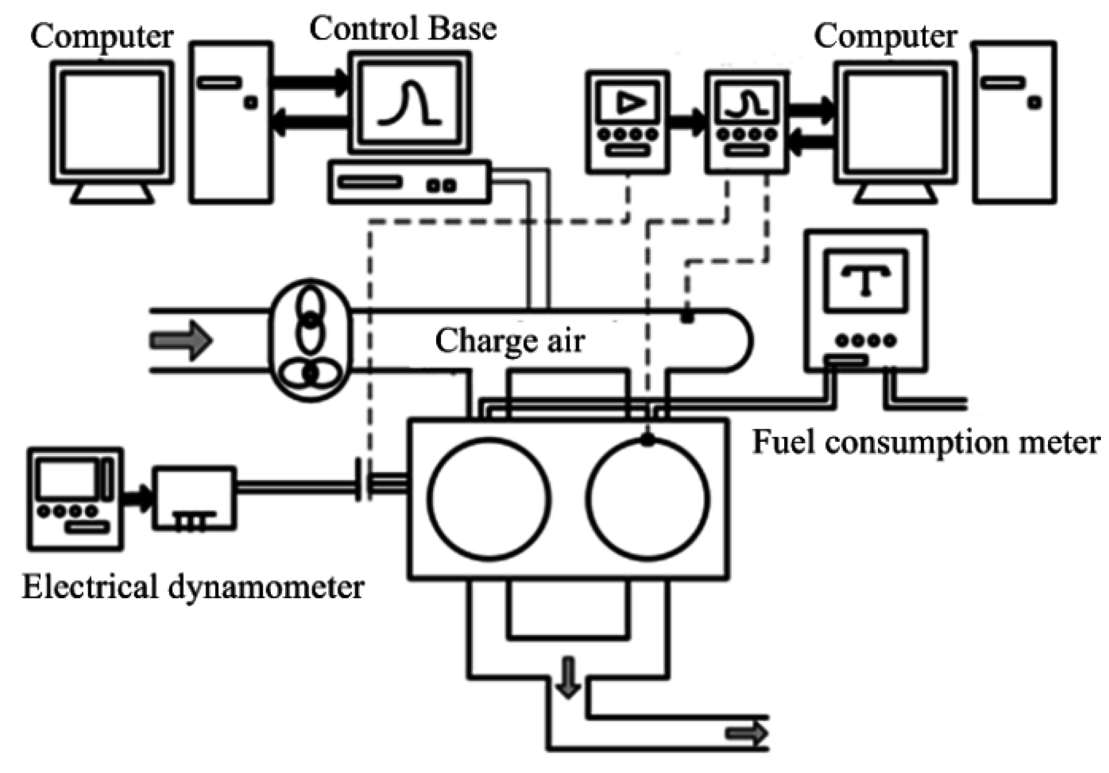 Sand Rail Fuel Cell | Wiring Diagram Database