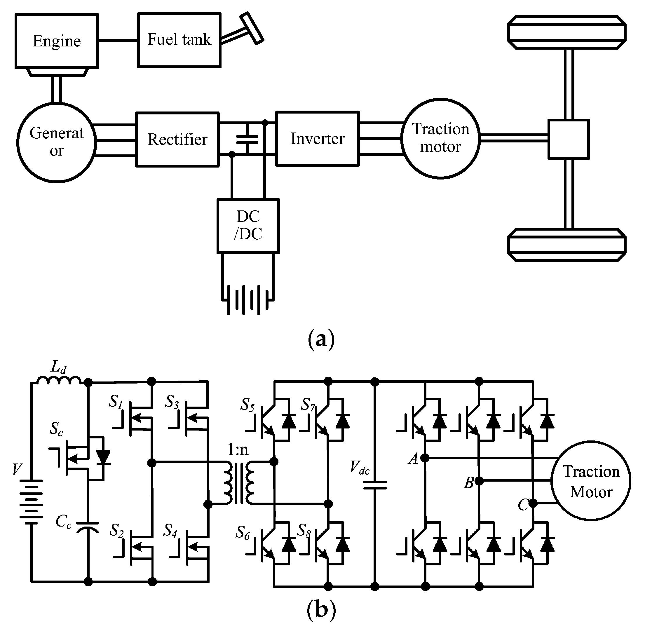 Dc Dc Inverter
