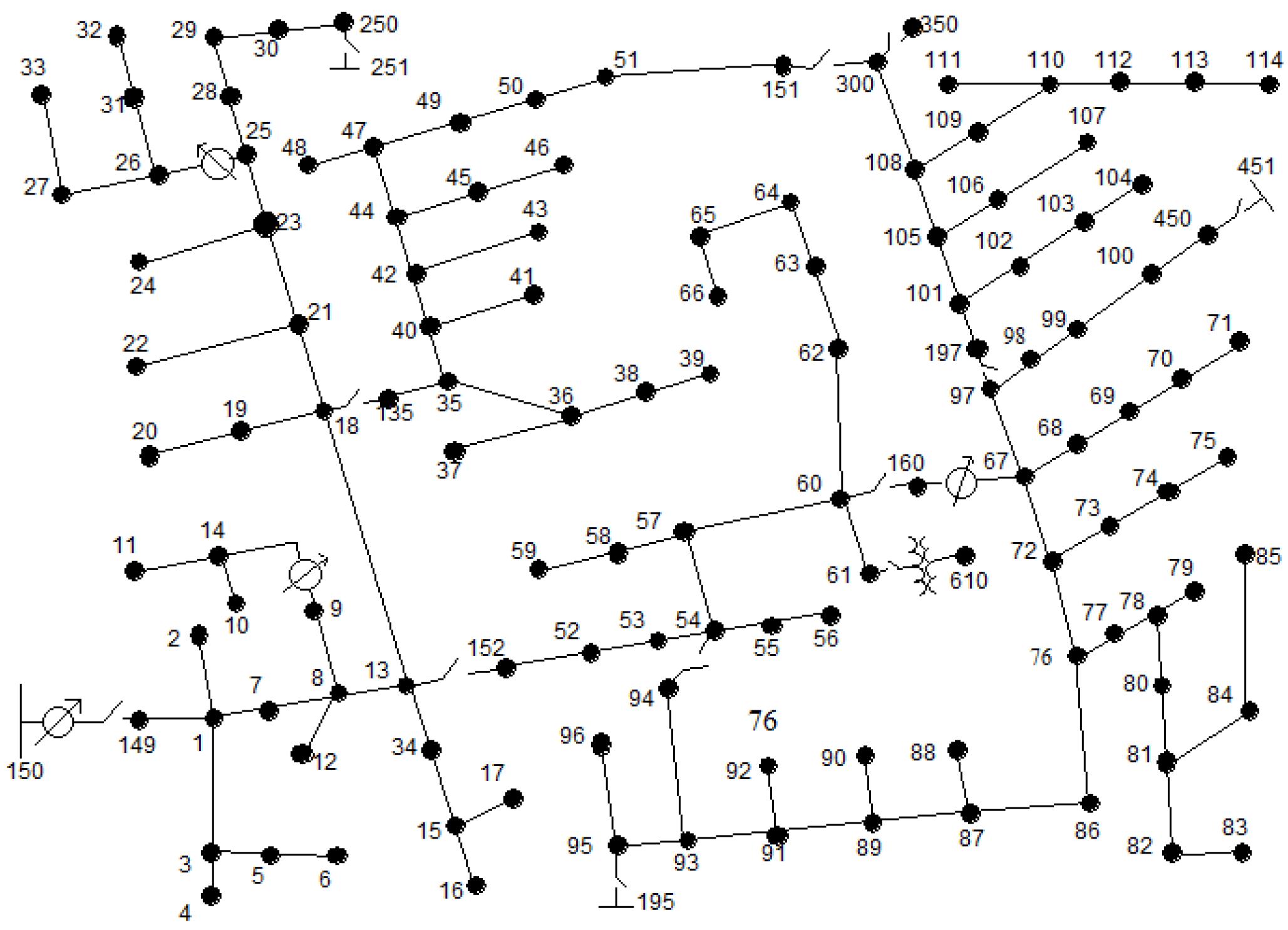 Radial Distribution System