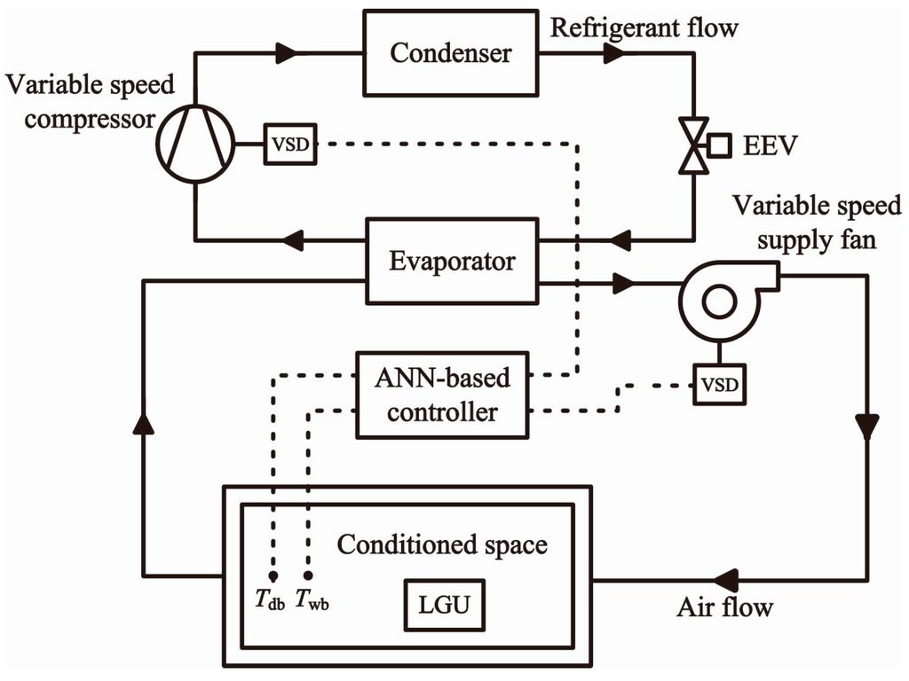 Lg Ac Problems | Wiring Diagram Database Haier Air Con Wiring Diagram on