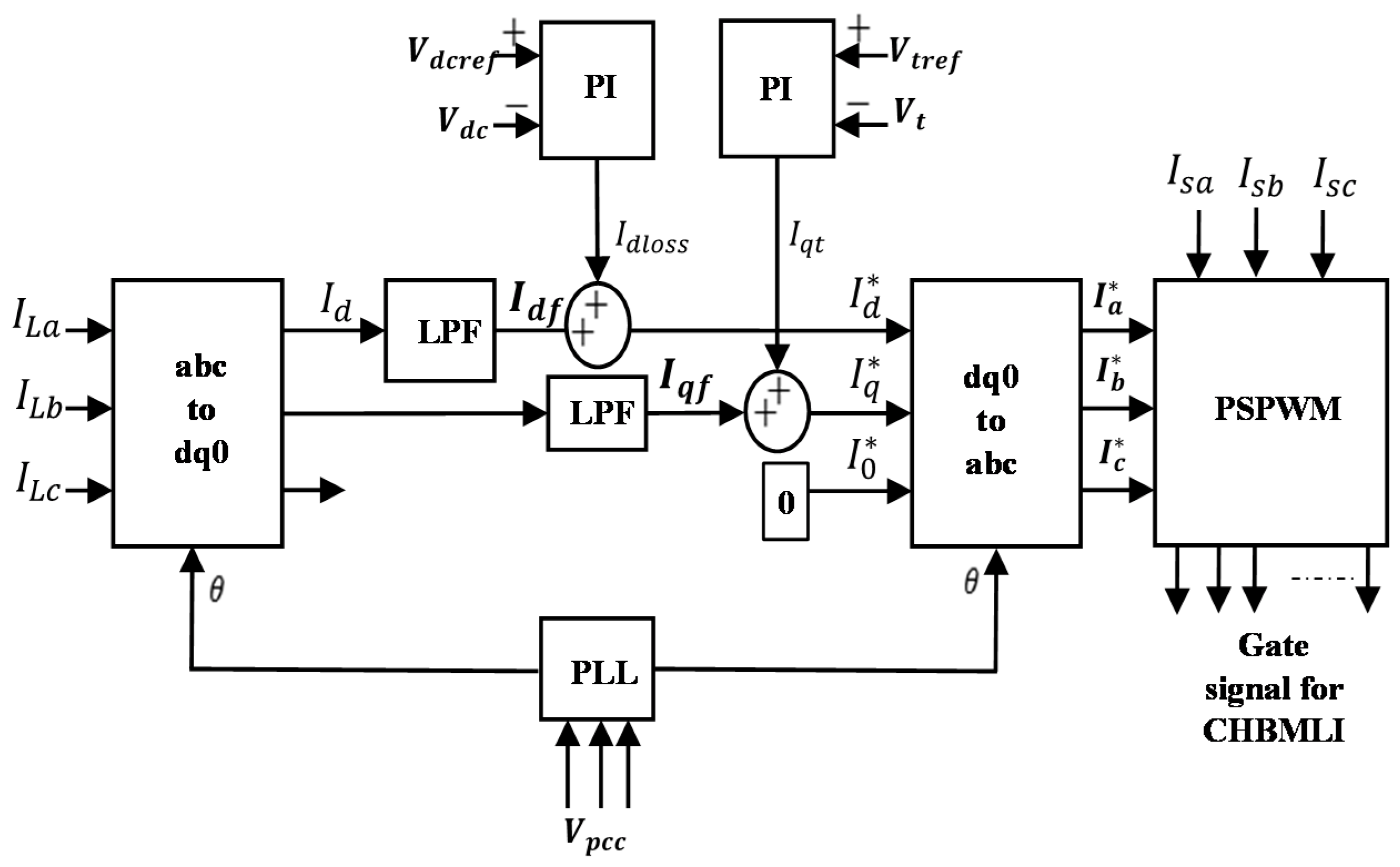 Diagram Of Lcl