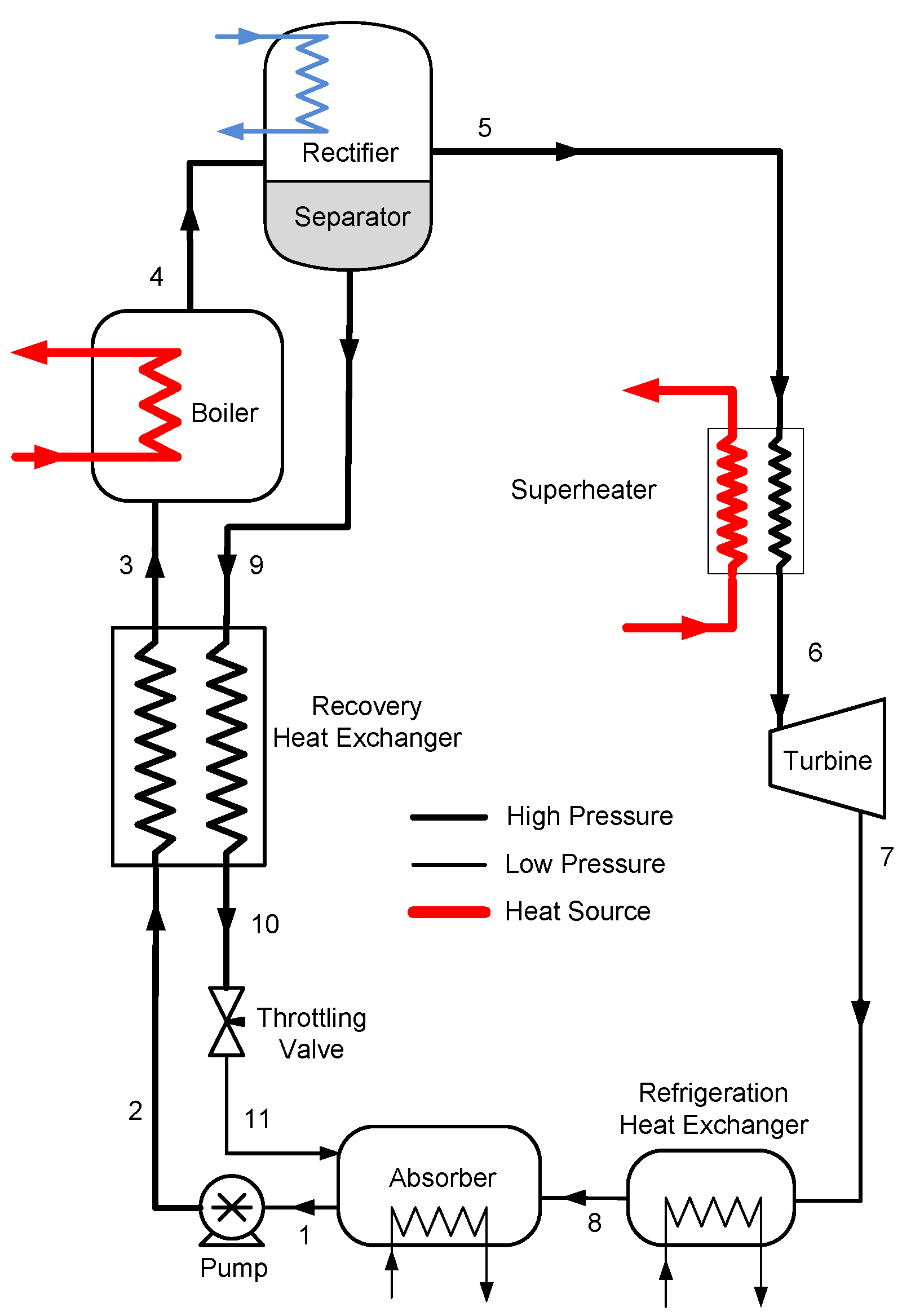 Wiring Diagram 2003 Lincoln Diagrams For A Limousine