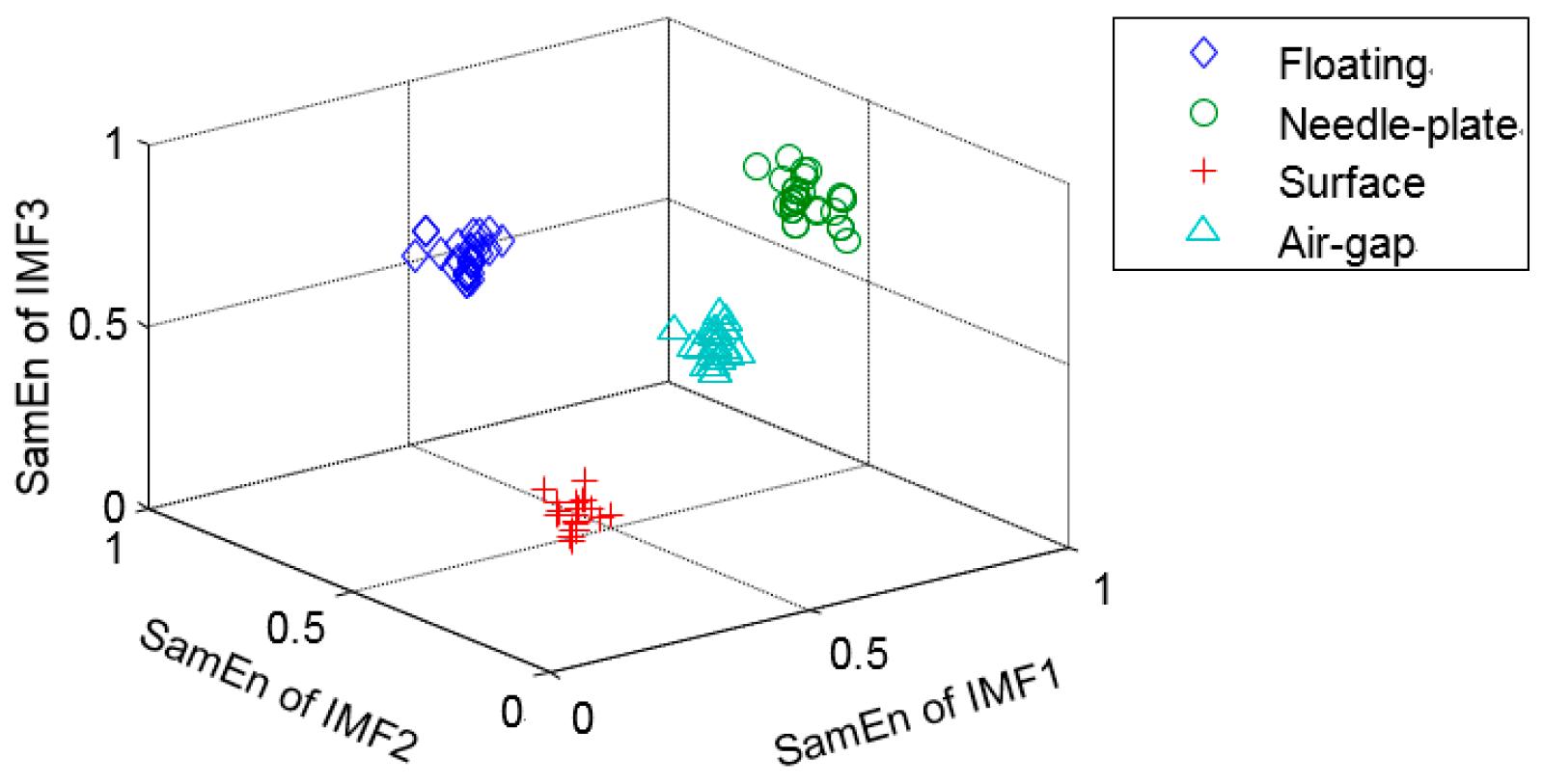 2004 Isuzu Ascender Fuse Box Diagram Schematics Data Axiom Location 2006 Wire Schema U2022 Recalls