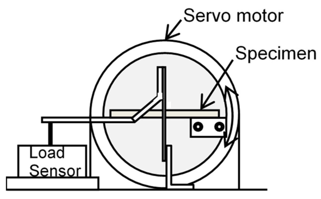 Servo Motor Schematic Symbol