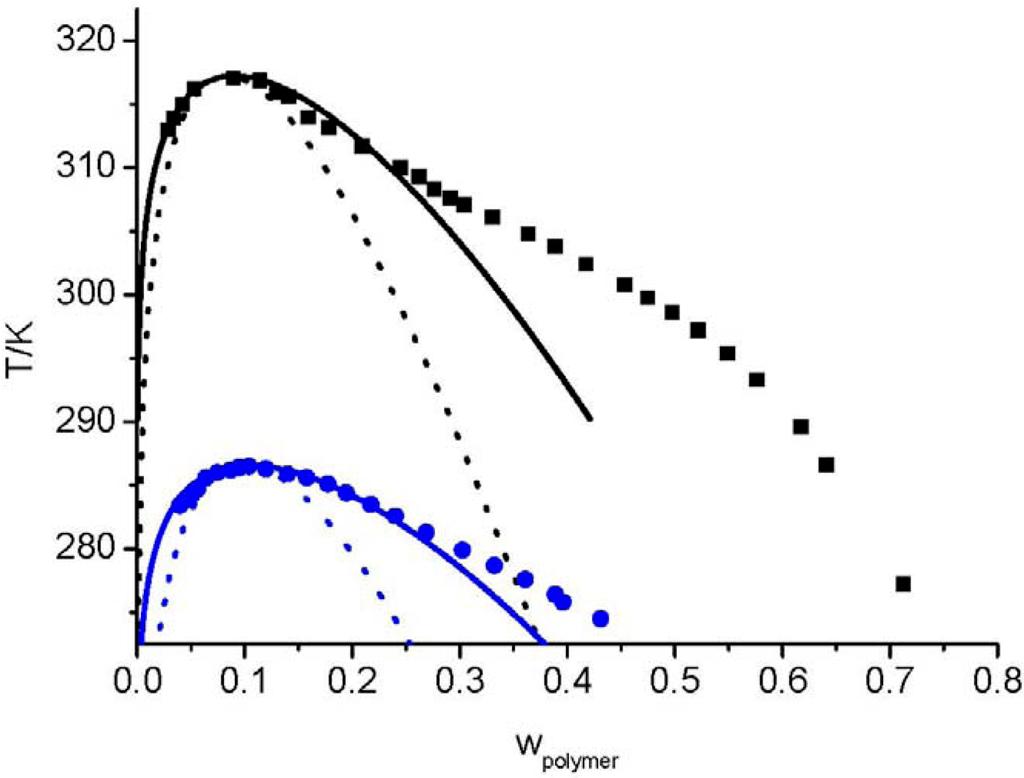Polymer Schematics