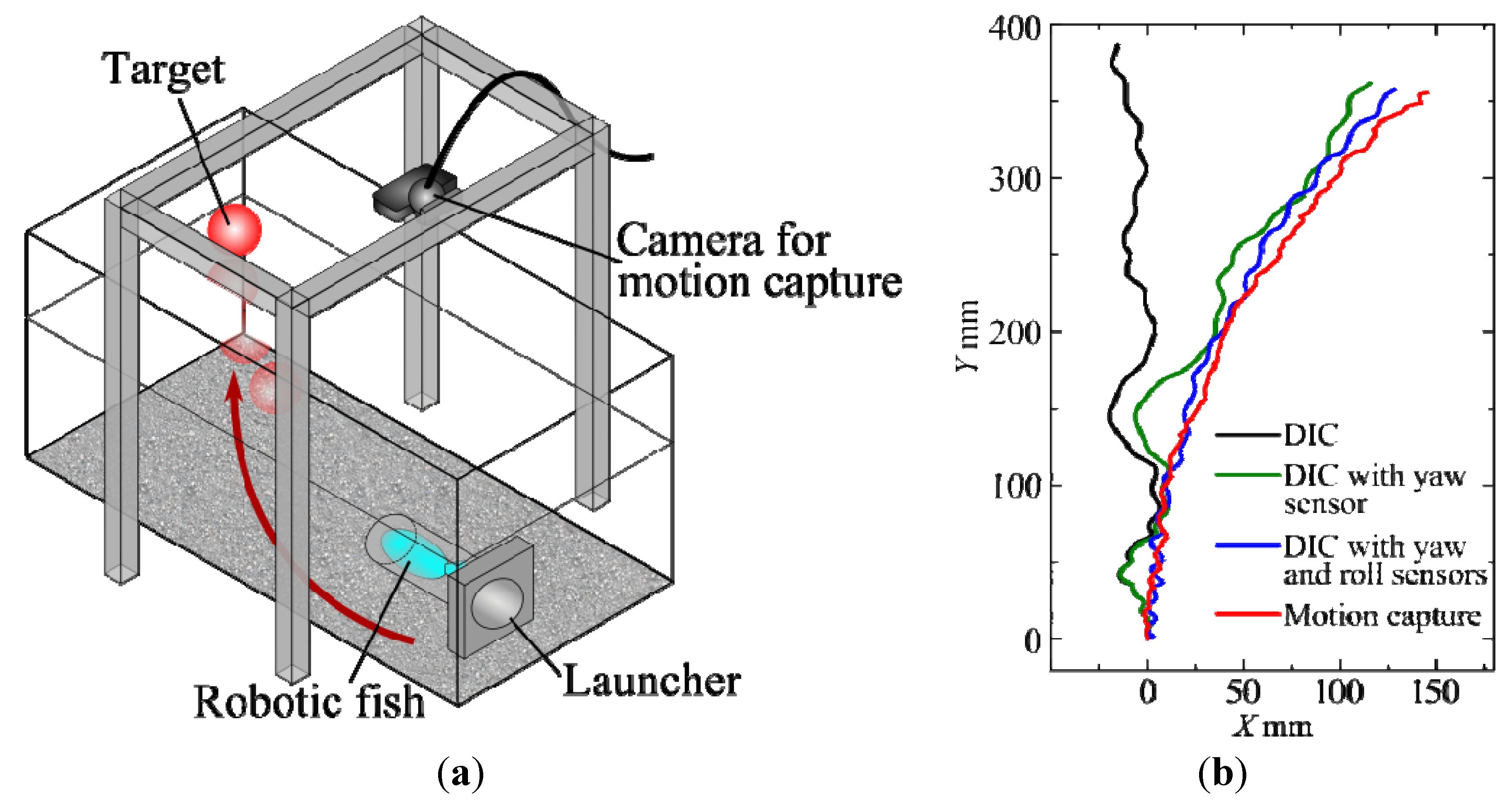 Us First Robotics Wiring Diagram First Robotics Designs