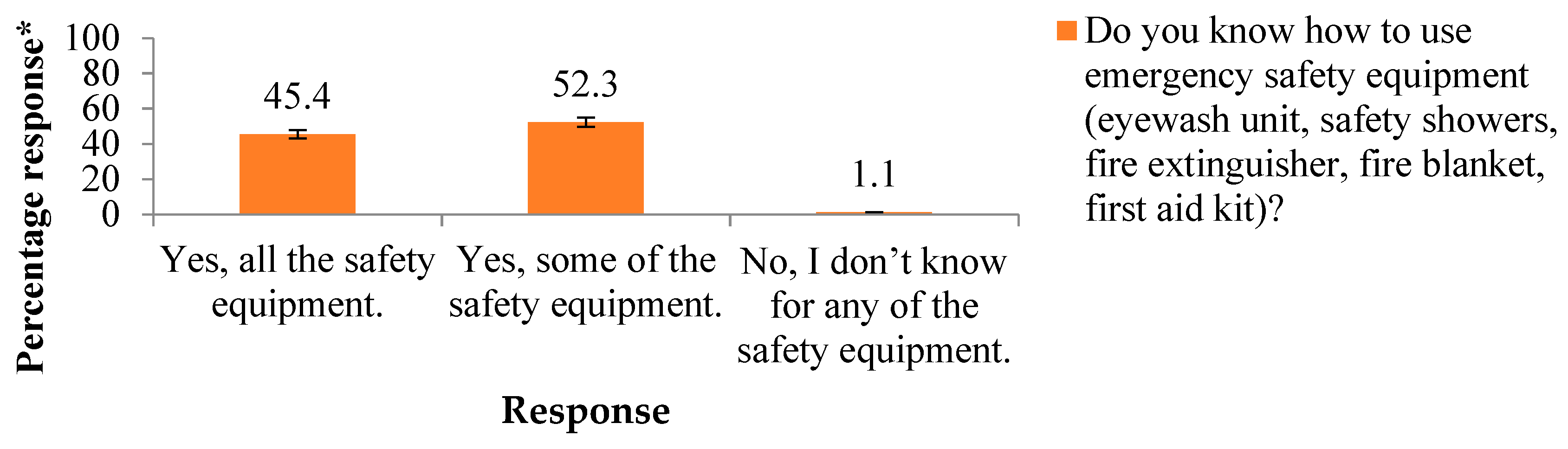Safety Free Full Text Perceptions Of Chemical Safety In