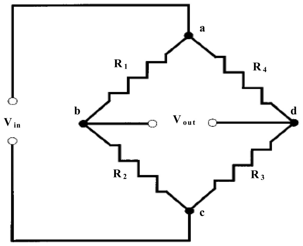 Strain Gauge Full Bridge Equation