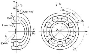 Sensors   Free FullText   Method for Vibration Response