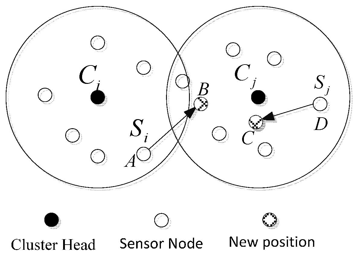 Sensors 15 29782 g004 1024