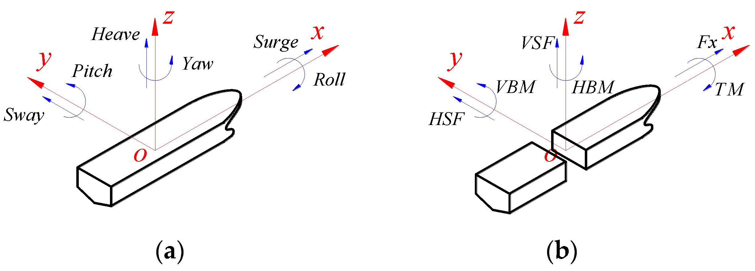 Garmin Striker 4 Wiring Diagram