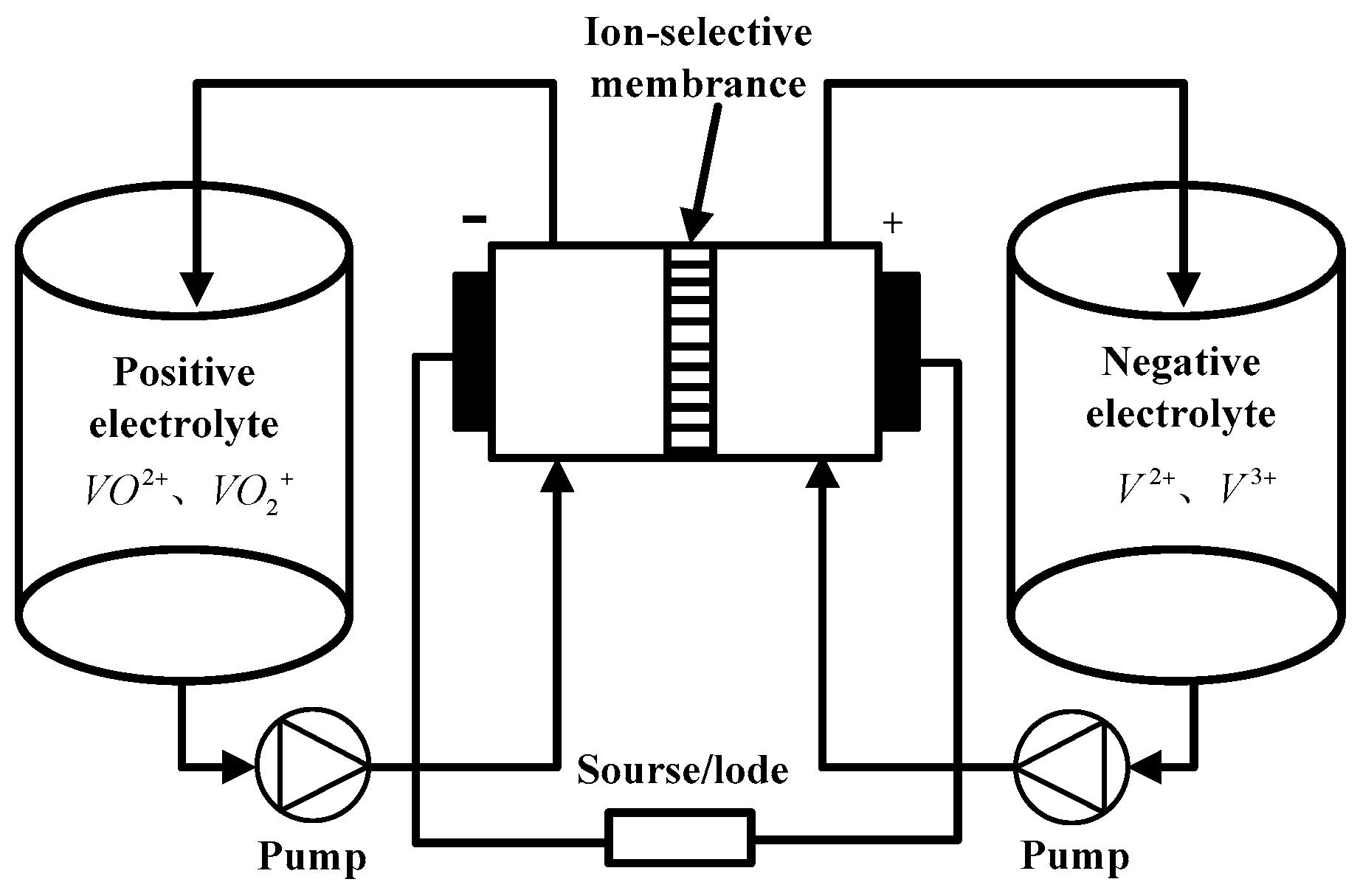 Battery Energy Storage System | Wiring Diagram Database