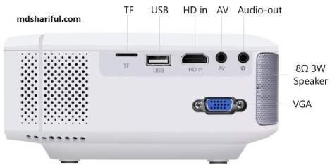 BYINTEK C520 design