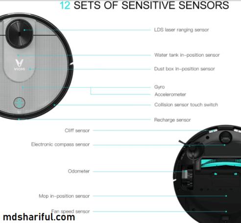 Xiaomi VIOMI V2 Pro sensor