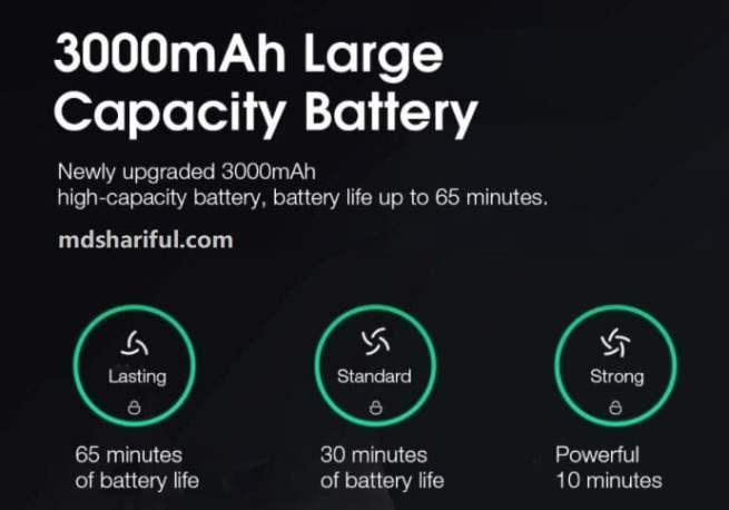 Xiaomi Mijia K10 battery performance