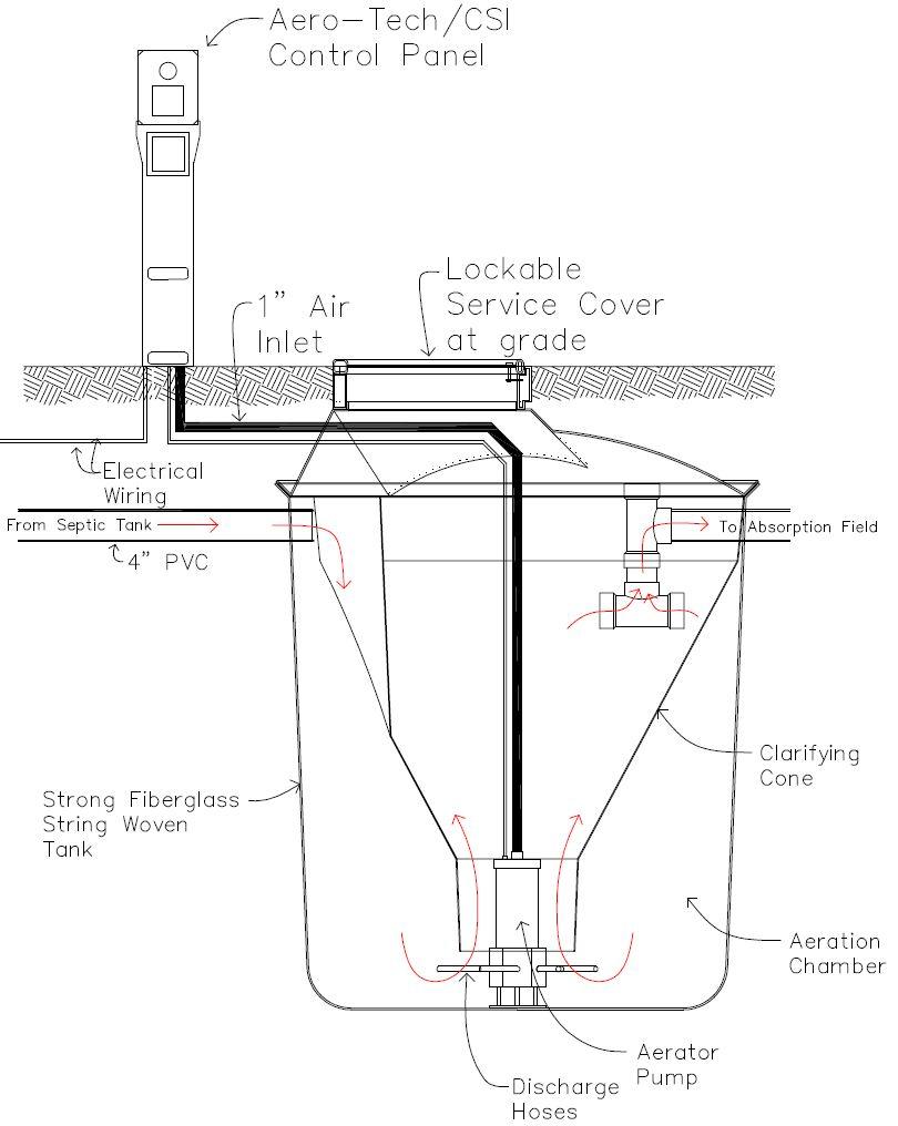 wiring diagram yamaha pacifica 921 wrg 1641  hoot wiring diagram  wrg 1641  hoot wiring diagram
