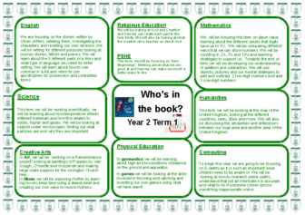 Term 1 – Who's in the Book?