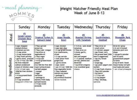 free weight watcher friendly meal plan and grocery list 1 meal