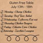 Gluten Free Table Meal Plan July 13th-18th