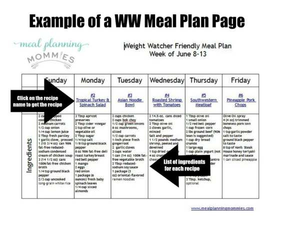 free weight watcher friendly meal plan and grocery list 11 meal