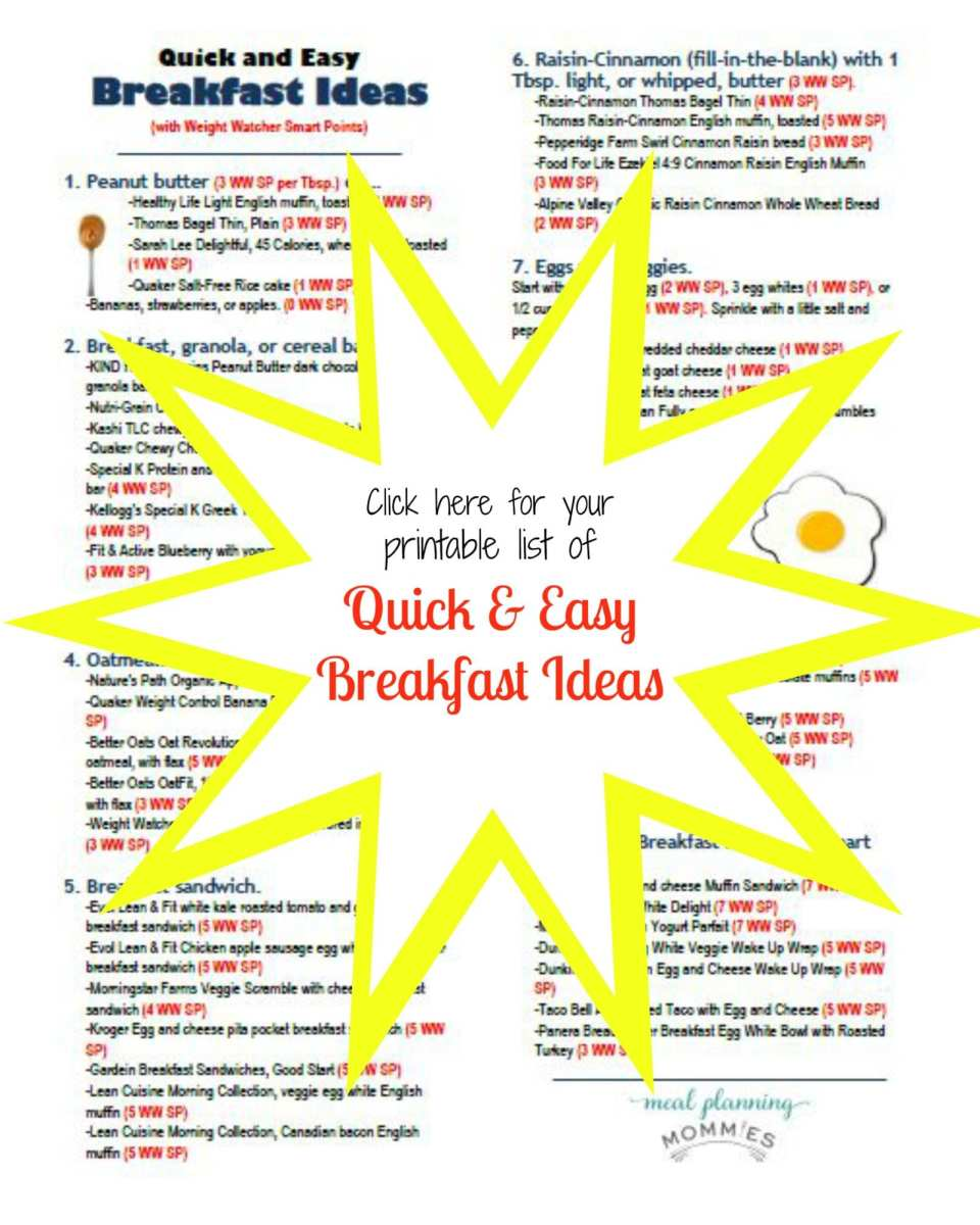 Quick and Easy Breakfast ideas with Weight Watcher FreeStyle Smart Points