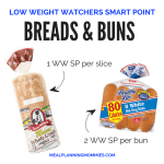 List of Low WW FreeStyle Smart Point Bread and Buns