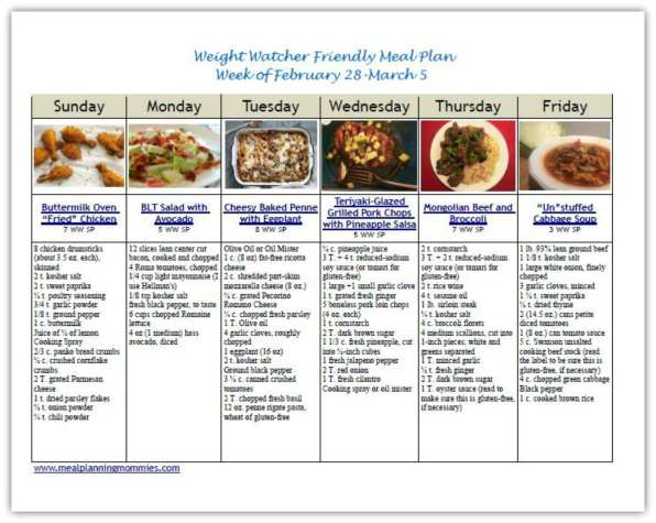 Weight Watcher Friendly Meal Plan 6 With Old Smart Points Meal Planning Mommies