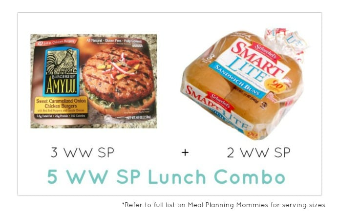 Weight Watcher Lunch Combo 1 - Meal Planning Mommies