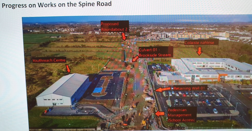 Spine Roads construction aerial view Laytown Bettystown
